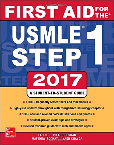 First Aid for the USMLE Step 1 2017 27th Edition PDF
