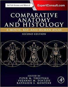 Comparative Anatomy and Histology A Mouse, Rat, and Human Atlas 2nd Edition PDF