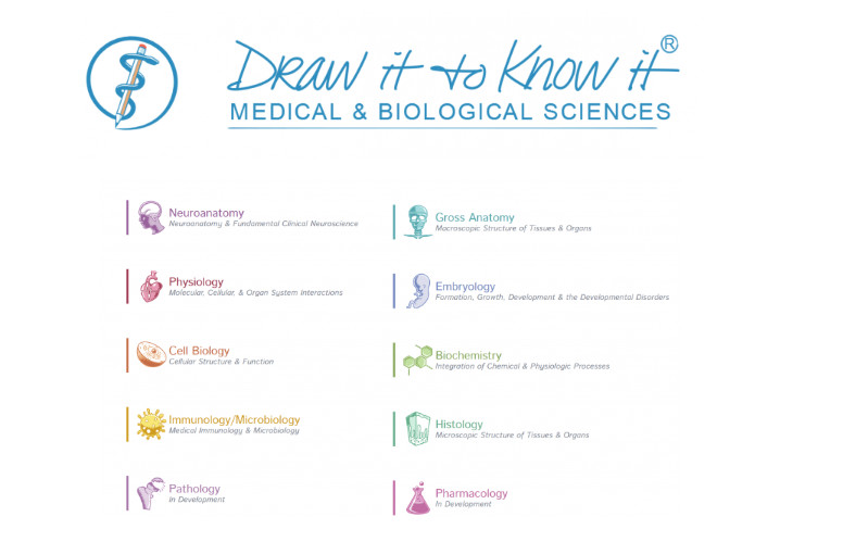 Draw it to Know it : Medical School By Subject (2019)